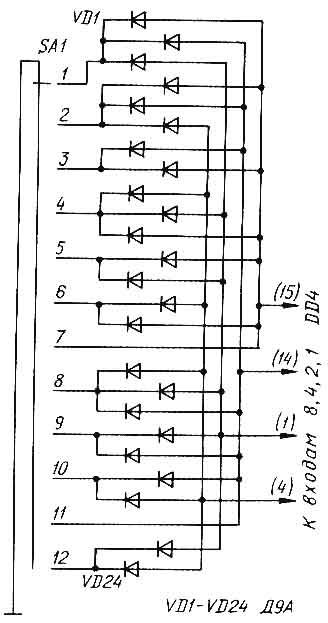 При отсутствии галетного переключателя на 4 направления можно использовать переключатель на одно направление,но в...